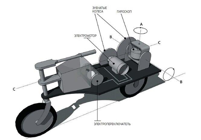 Как работал автомобиль Шиловского?